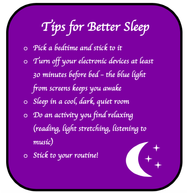 Infographic about sleep